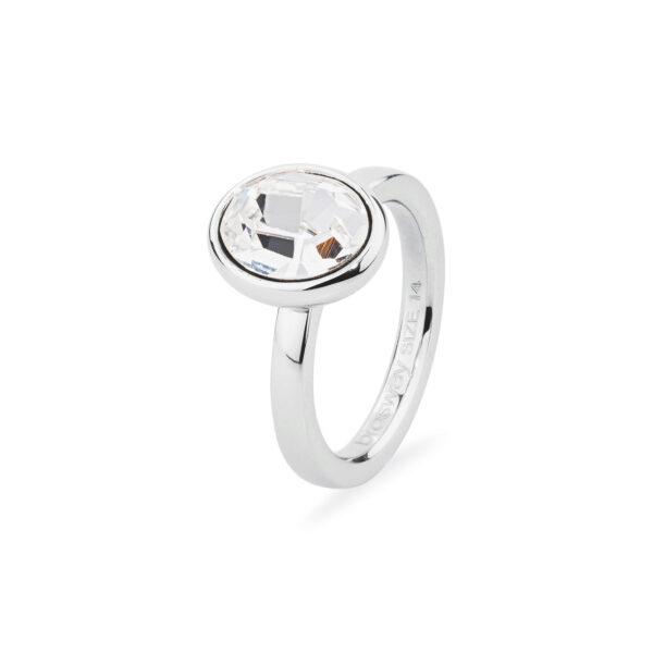 Ring TRING – Understanding